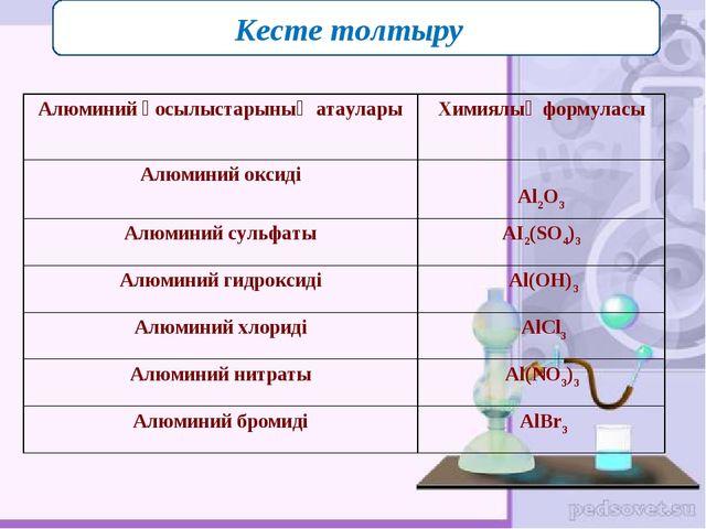 Кесте толтыру Алюминий қосылыстарының атауларыХимиялық формуласы Алюминий ок...