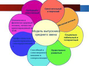 Модель выпускника среднего звена Самостоятельный и творческий Свободный и от