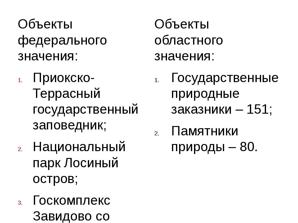 Объекты федерального значения: Приокско-Террасный государственный заповедник;...