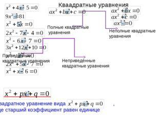 Кваадратные уравнения Полные квадратные уравнения Неполные квадратные уравнен