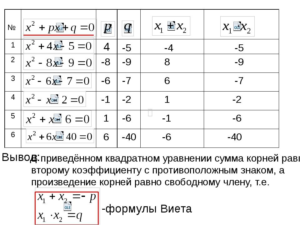 № 4 -5 -8 -9 -4 -5 8 -9 -6 -7 6 -7 -1 -2 1 -2 1 -6 -1 -6 6 -40 -6 -40 Вывод:...