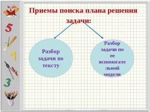 Приемы поиска плана решения задачи: Разбор задачи по тексту Разбор задачи по