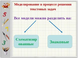 Моделирование в процессе решения текстовых задач Все модели можно разделить н