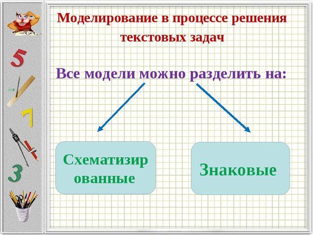 Моделирование в процессе решения текстовых задач Все модели можно разделить н...