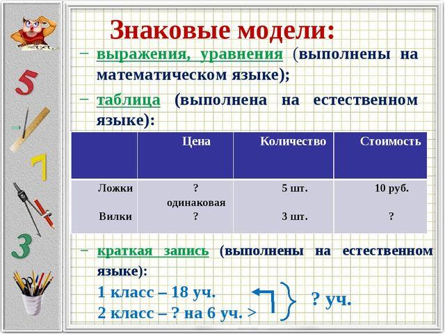 Знаковые модели: выражения, уравнения (выполнены на математическом языке); та...