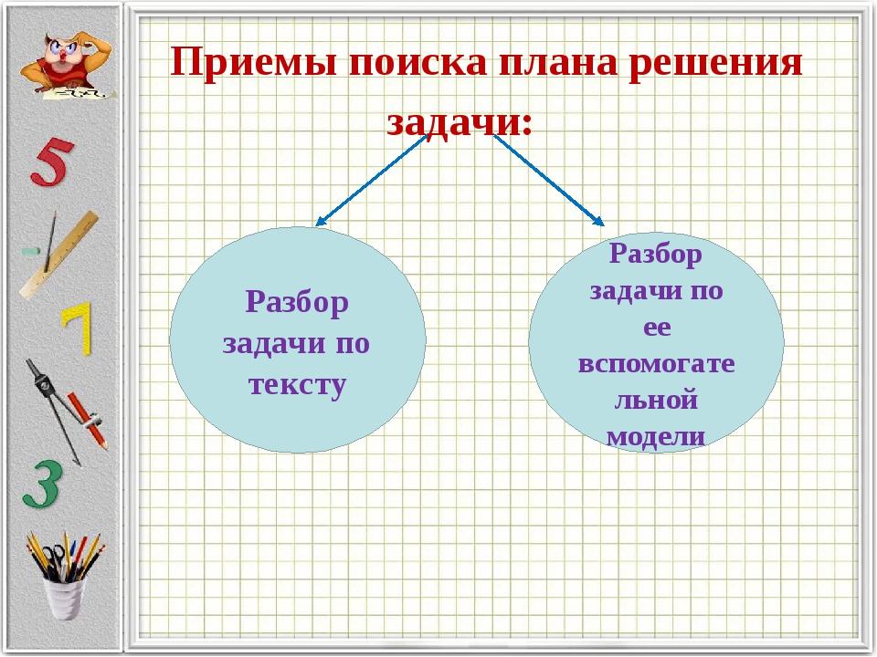 Приемы поиска плана решения задачи: Разбор задачи по тексту Разбор задачи по...