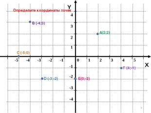 * Y X Определите координаты точек А В С D Е F (-4;3) (2;2) (4;-1) (-5;0) (-3;