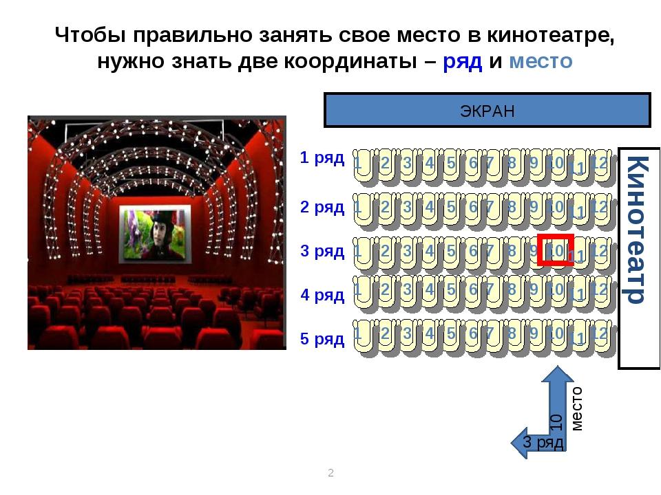 * Чтобы правильно занять свое место в кинотеатре, нужно знать две координаты...