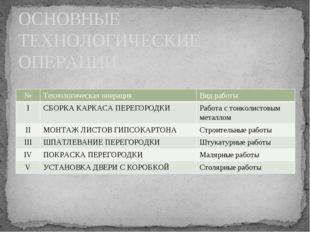 ОСНОВНЫЕ ТЕХНОЛОГИЧЕСКИЕ ОПЕРАЦИИ № Технологическая операция Вид работы I СБО