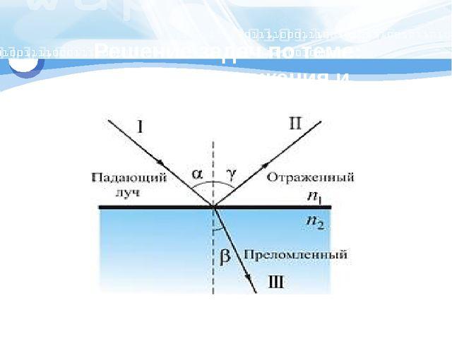Презентация - Решение задач по теме Законы отражения и преломления света