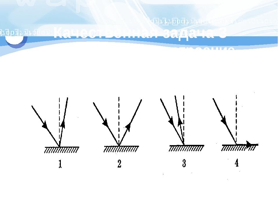 Качественная задача 3 В каком случае построение выполнено верно?