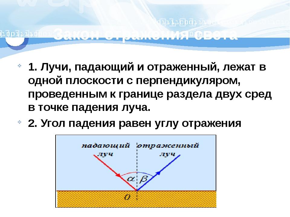 Закон отражения света 1. Лучи, падающий и отраженный, лежат в одной плоскости...