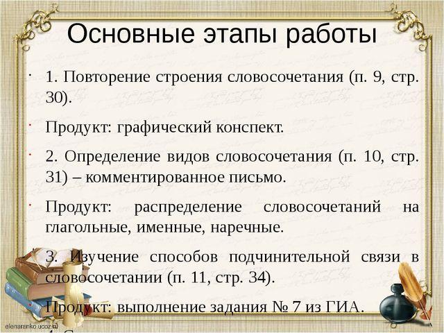 Основные этапы работы 1. Повторение строения словосочетания (п. 9, стр. 30)....