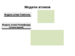 Модели атомов - + - + - + - + Модель атома Резерфорда (планетарная) Модель ат