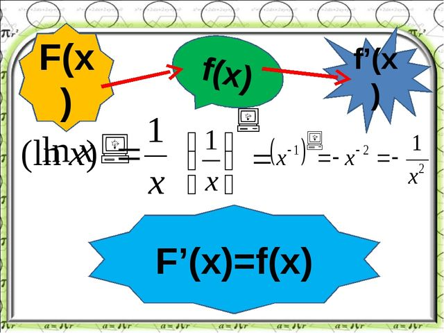 F(x) f(x) f'(x) F'(x)=f(x)
