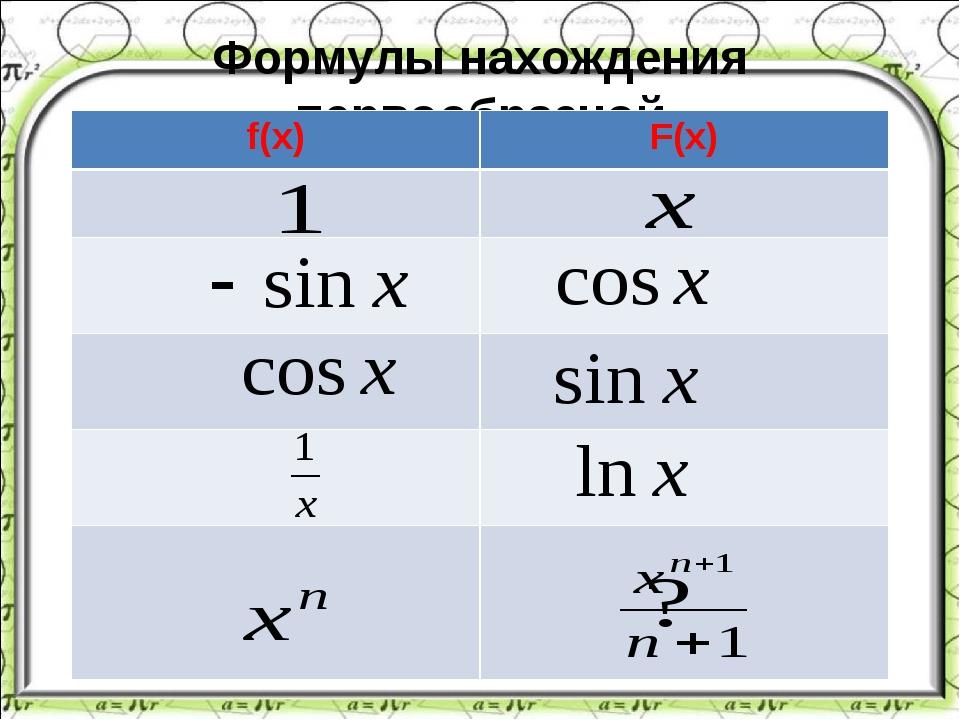 Формулы нахождения первообразной f(x)F(x)
