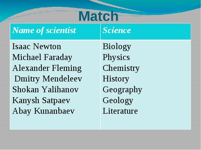 Match Name of scientist Science Isaac Newton Michael Faraday Alexander Flemin...