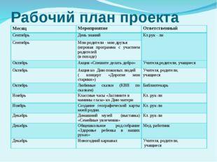 Рабочий план проекта МесяцМероприятиеОтветственный СентябрьДень знанийКл.