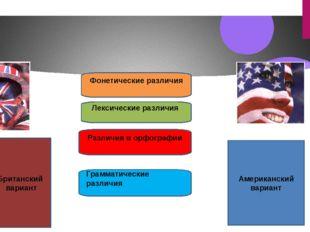Британский вариант Американский вариант Фонетические различия Различия в орф