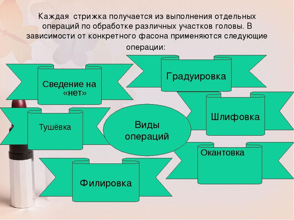 Каждая стрижка получается из выполнения отдельных операций по обработке разли...