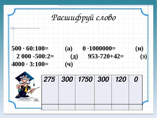 Расшифруй слово 500 ∙ 60:100= (а) 0 ∙1000000= (и) 2000 -500:2= (д) 953-720+4...