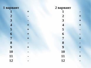 1 вариант 1+2 вариант 1- 2-2+ 3-3+ 4+4+ 5+5- 6+6- 7+