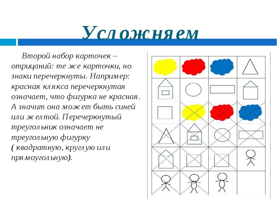 Усложняем Второй набор карточек – отрицаний: те же карточки, но знаки перечер...