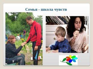 Семья - школа чувств