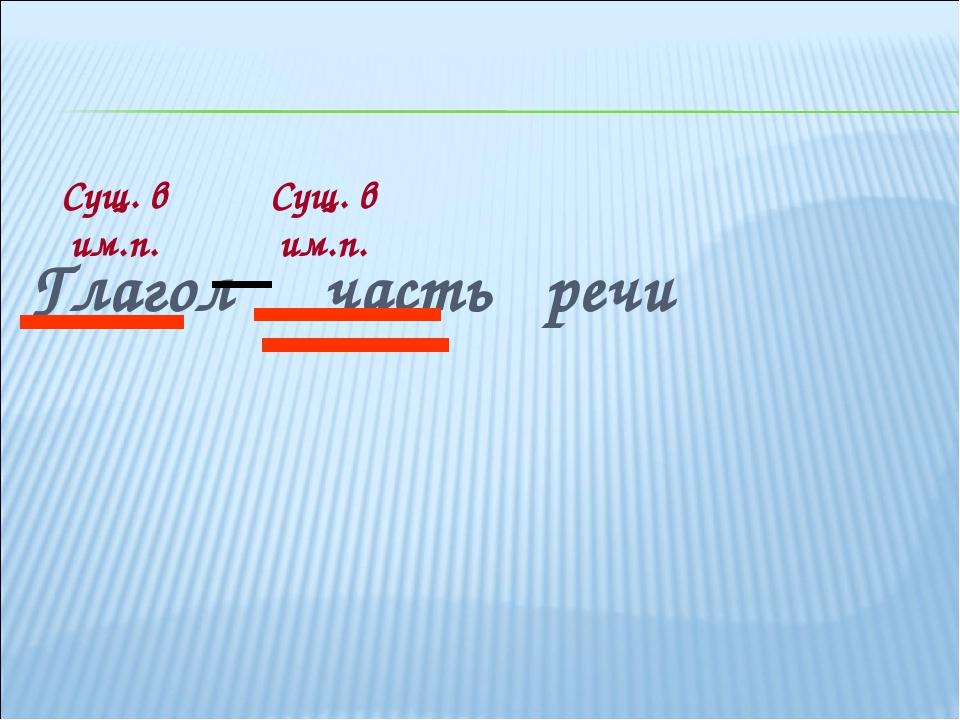 Глагол часть речи Сущ. в им.п. Сущ. в им.п.