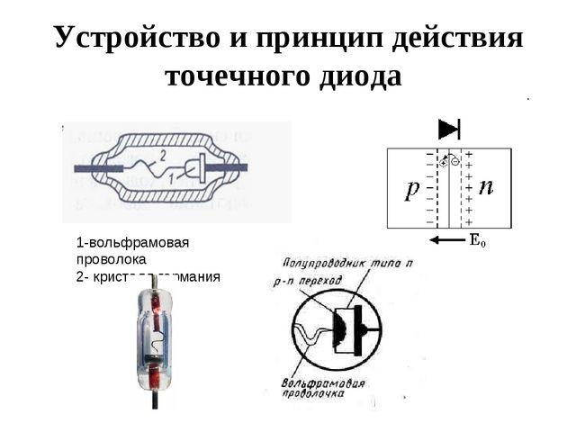 Устройство и принцип действия точечного диода 1-вольфрамовая проволока 2- кри...