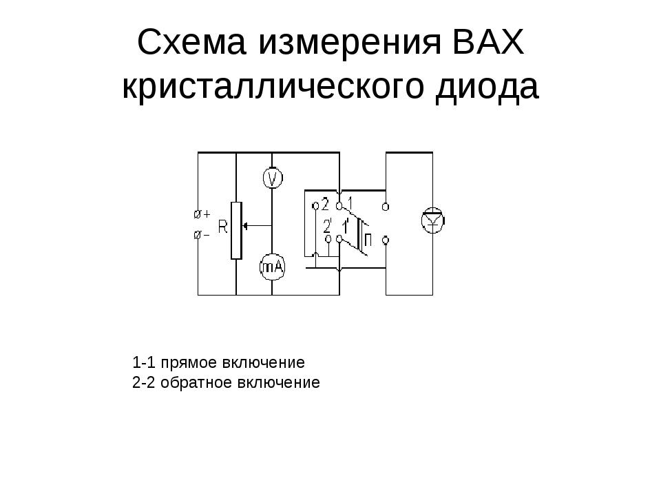 Схема измерения ВАХ кристаллического диода 1-1 прямое включение 2-2 обратное...