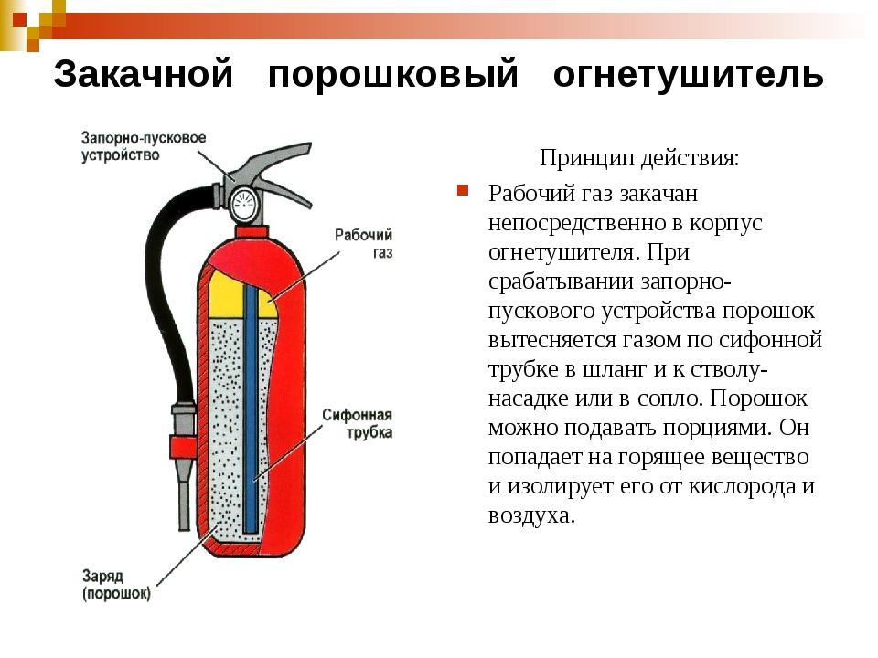 Закачной порошковый огнетушитель Принцип действия: Рабочий газ закачан непоср...