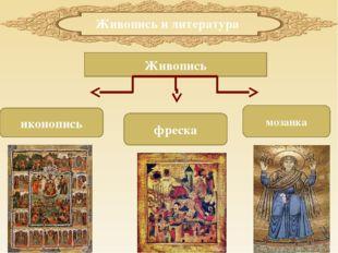 Собо́р Свято́й Софи́и (был построен в XI веке в центре Киева по приказу Яросл