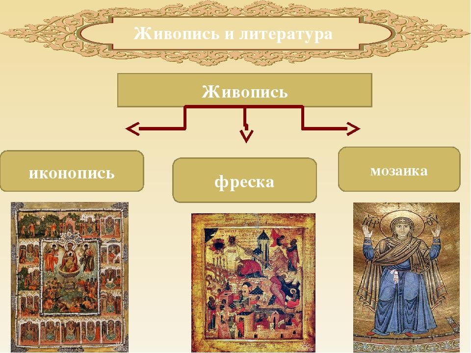 Собо́р Свято́й Софи́и (был построен в XI веке в центре Киева по приказу Яросл...