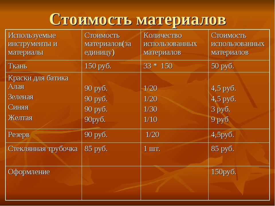 Стоимость материалов