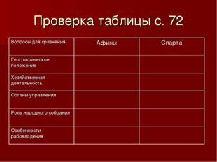 Проверка таблицы с. 72 Вопросы для сравненияАфиныСпарта Географическое поло