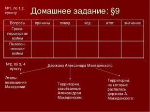 Домашнее задание: §9 Держава Александра Македонского Этапы возвышения Македон