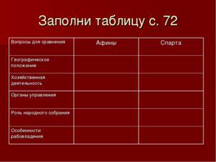 Заполни таблицу с. 72 Вопросы для сравненияАфиныСпарта Географическое полож