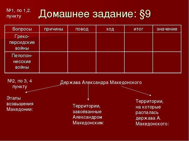 Домашнее задание: §9 Держава Александра Македонского Этапы возвышения Македон...