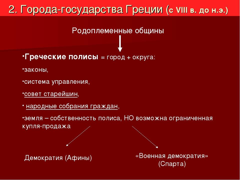 2. Города-государства Греции (с VIII в. до н.э.) Родоплеменные общины Греческ...