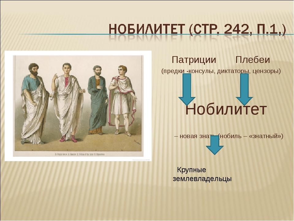 Патриции Плебеи (предки -консулы, диктаторы, цензоры) Нобилитет – новая знат...