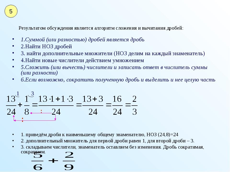 Результатом обсуждения является алгоритм сложения и вычитания дробей: 1.Сумм...