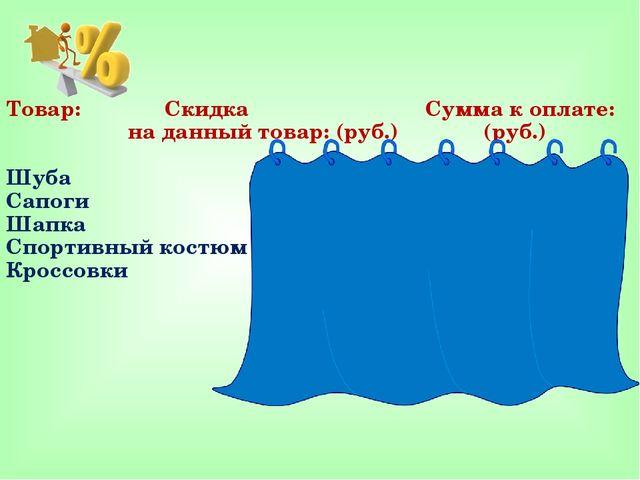 Товар:  Скидка Сумма к оплате: на данный товар: (руб.) (руб.) Шуба 5 390 3...