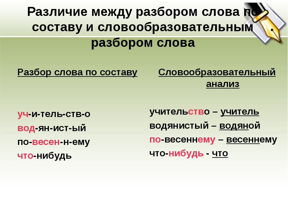 Различие между разбором слова по составу и словообразовательным разбором слов...