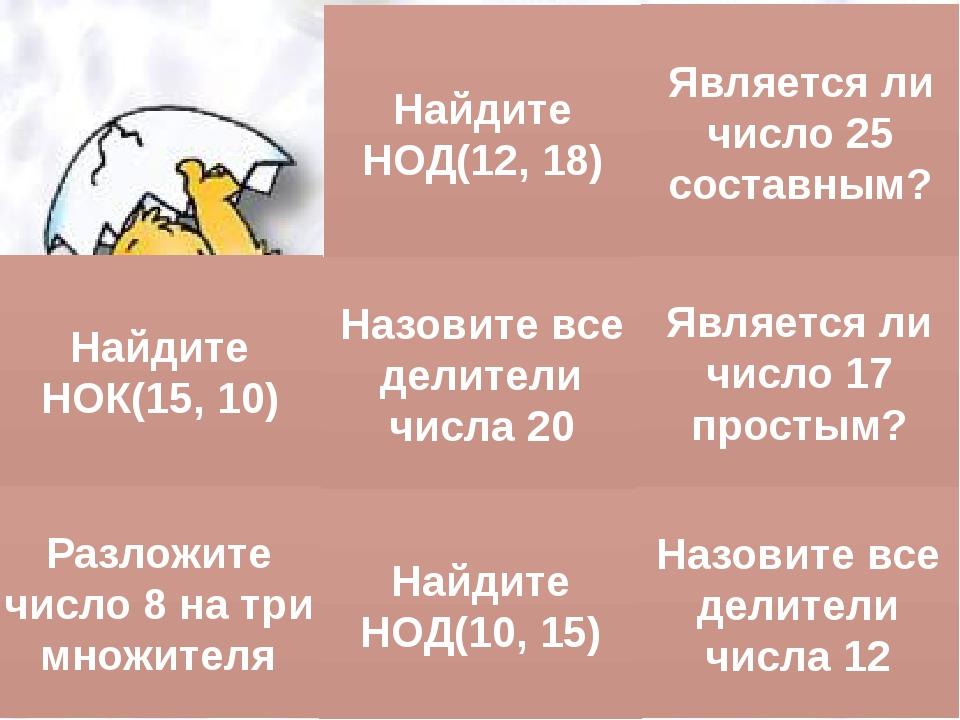 Желаю удачи и отличных результатов Найдите НОК(15, 10) Разложите число 8 на...