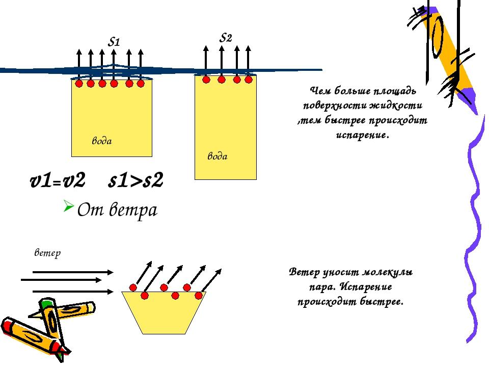 вода вода v1=v2 Чем больше площадь поверхности жидкости ,тем быстрее происхо...