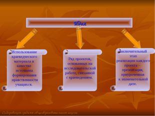 Сидоровская средняя общеобразовательная школа Идея Использование краеведческо