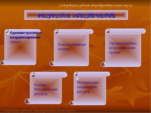 Сидоровская средняя общеобразовательная школа Сидоровская средняя общеобразов