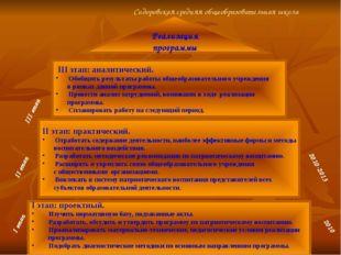 Реализация программы I этап: проектный. Изучить нормативную базу, подзаконны
