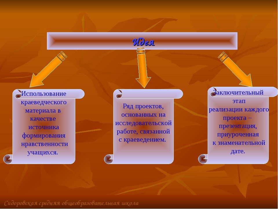 Сидоровская средняя общеобразовательная школа Идея Использование краеведческо...